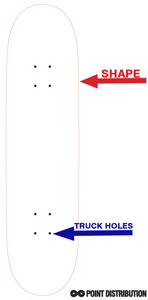 Custom skateboard deck shape point distribution for Longboard template maker