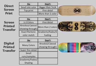 Deck-Printing Options - Point Distribution