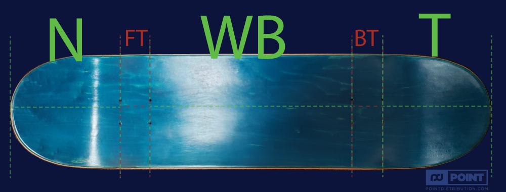 how_to_measure_skateboard_deck_length.
